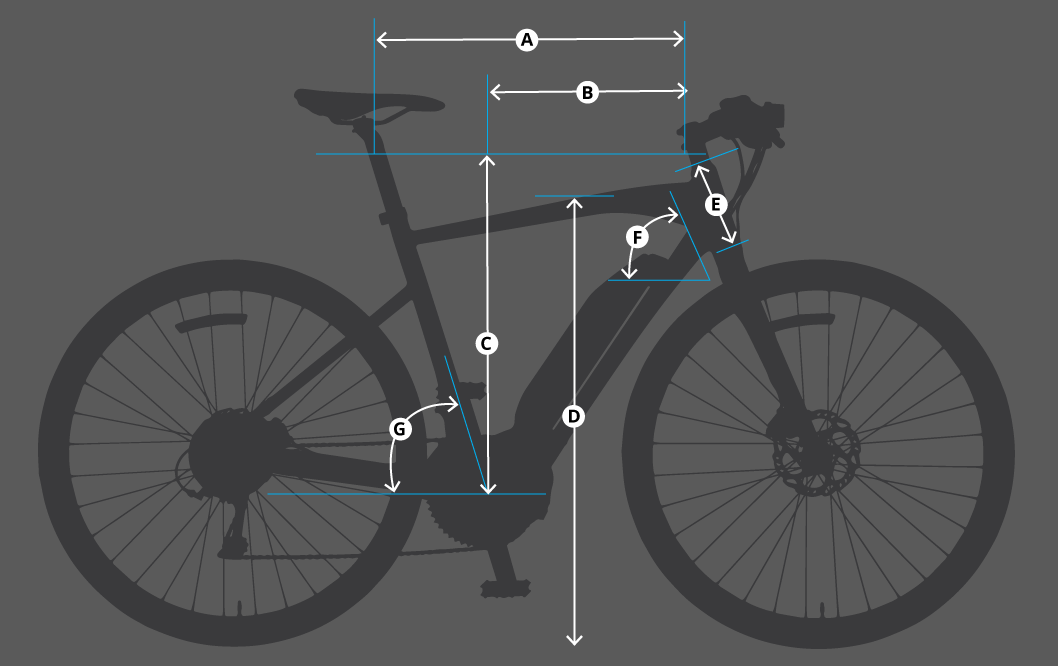 Yamaha e-bike geometry